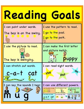 Student Goals Posters and Desk Reference Reading, Math, Writing