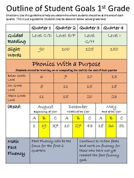 phonics pacing guide teaching resources teachers pay teachers rh teacherspayteachers com Saxon Phonics Posters Saxon Kindergarten Worksheets