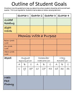 Student Goals Teacher Pacing Guide