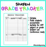 Student Grade Tracker