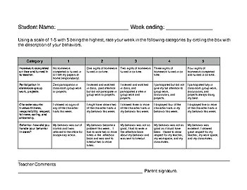 Student Graded Behavior Rubric