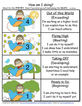 Student Grading Rubric FREEBIE {For Standards-Based Grading}