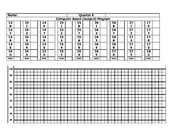 RTI - Graph for Student Recording Daily Independent Computer Tutorial Programs
