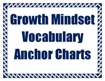 Growth Mindset Vocabulary Posters