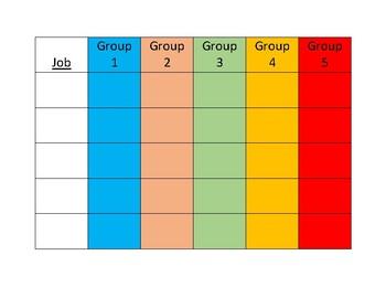 Student Grouping Chart