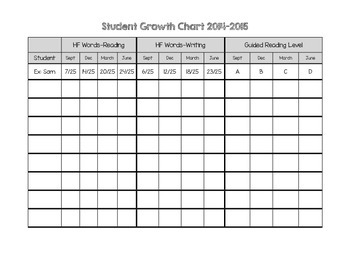 Student Growth Chart: ELA