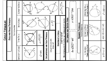 Student Guide for Circle Problems