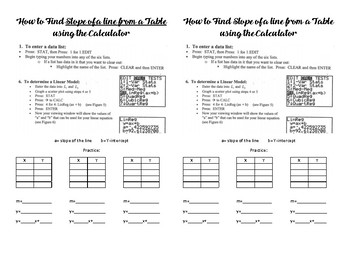 Student Guide to finding slope using the calculator