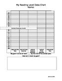 Student Guided Reading Progress Chart For Data Folders
