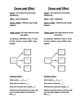 Student Handouts and Anchor Chart Bundle