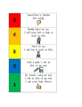 Student Help Rating scale