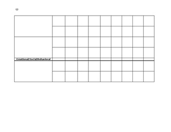 Student IEP Data Collection Sheet- ALL IN ONE!