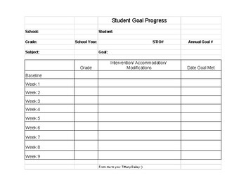 Student IEP Goal Progress Form