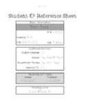 Student IEP Quick Reference Sheet