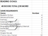 Student Independent Reading Log