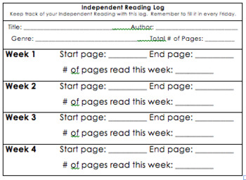 Student Independent Reading Logs - Editable Word Doc