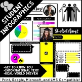 Student Infographic and Informational Text Get to Know You Activity