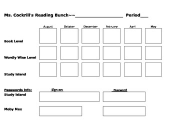 Student Informational Reading Sheets