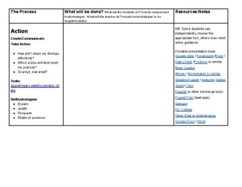 Student Inquiry Planning Sheet