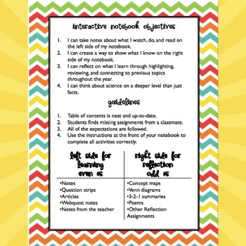 Student Instructions and Strategies for Science Interactive Notebooks