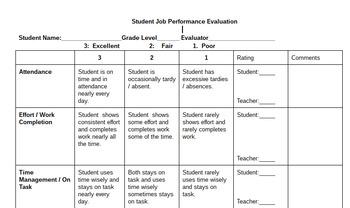 Student Job Performance Evaluation Rubric