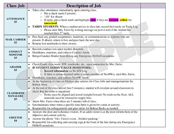 Student Jobs with Job Offer Letters
