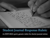 Student Journal Response Rubric