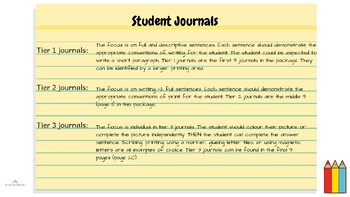 Student Journals (levelled)