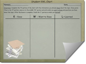 Student KWL Chart Template