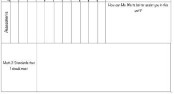 Student Kept Data Log