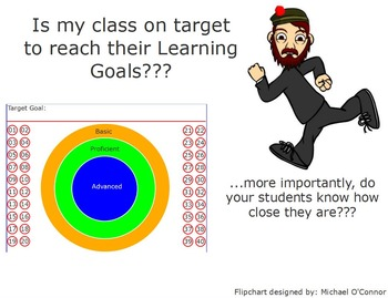 Student Learning Goals: Are your students on target?