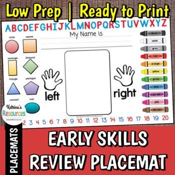 Student Learning Placemat