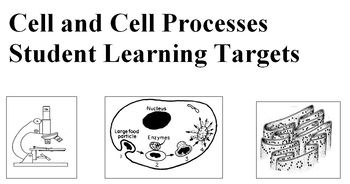 Student Learning (I can) Targets for Cells and Cell Processes