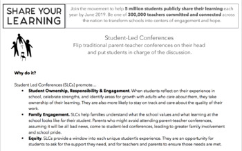 Student Led Conference Design Toolkit