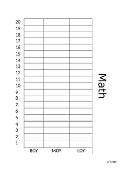 Student Data Sheets (1st Grade)