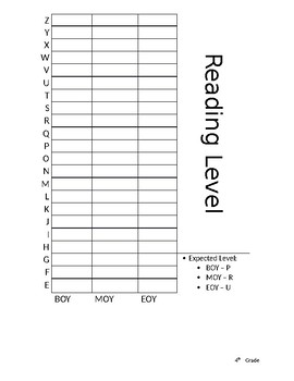Student Data Sheets (4th Grade)