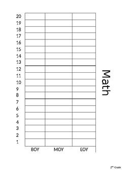 Student Data Sheets (2nd Grade)