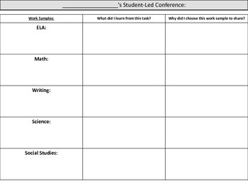 Student Led Conference Outlines