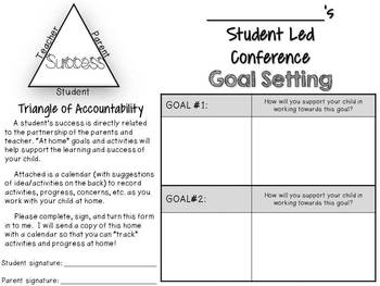 Student Led Conferences (SLC) in the Primary Classroom