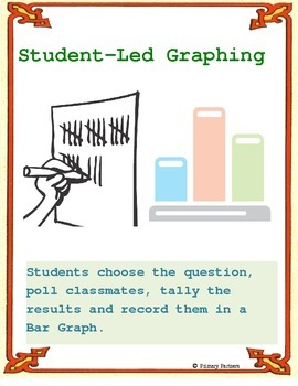Student-Led Graphing