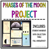 Moon Phase Project