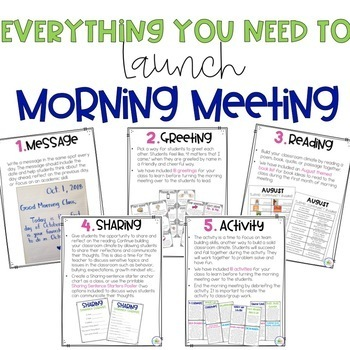 Student Led Morning Meeting- Editable