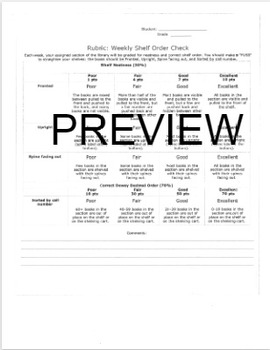 Student Library Assistant Weekly Shelf Reading Rubric