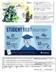 Student Loan Analysis