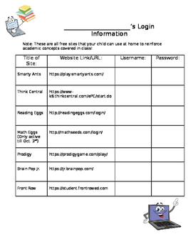 Student Logins Page for Classroom Technology-Editable