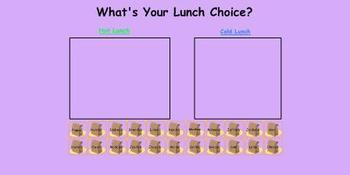 Student Lunch Choices!