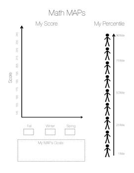Student MAPs Data - Math