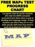 FREE MAPs Test Progress Chart