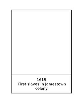 Student Made Slavery & Civil War Timeline