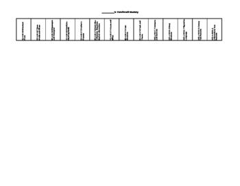 Student Mastery of ELA Benchmarks